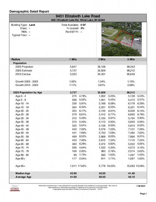 9451 Elizabeth Lake Rd., White Lake