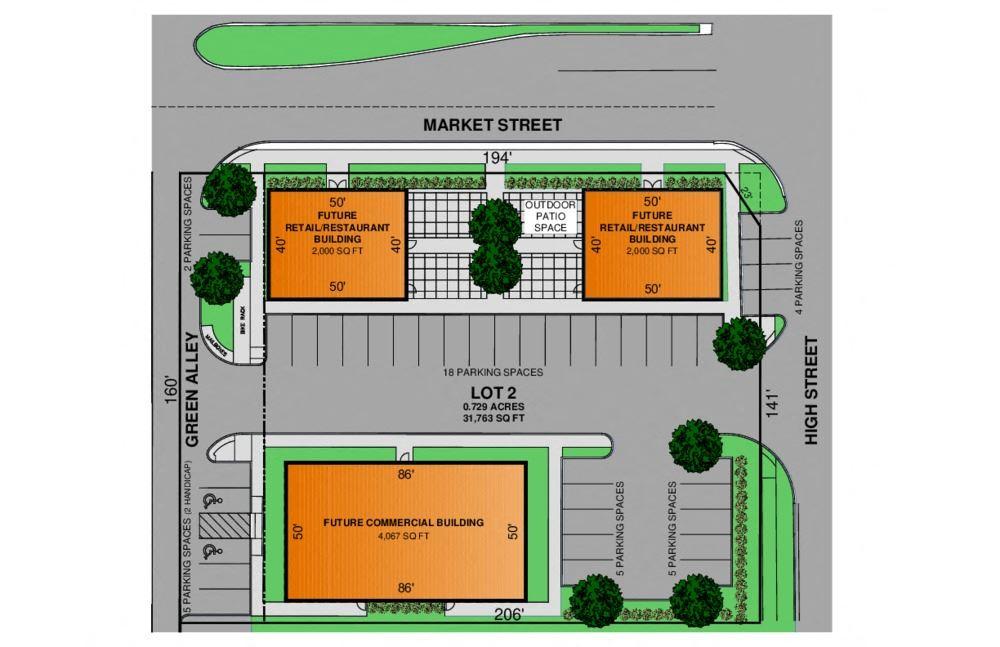 Renaissance Park Development - Build to Suit or Ground Lease