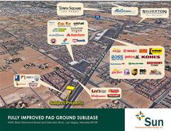 Fully Improved Pad Ground Sublease - Las Vegas