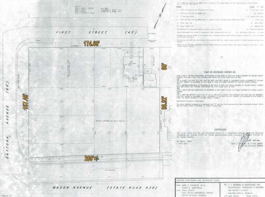 Opportunity Zone   0.71+/- Acre Corner Site