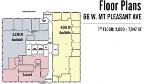 Office Space Priced to Lease in Livingston, NJ