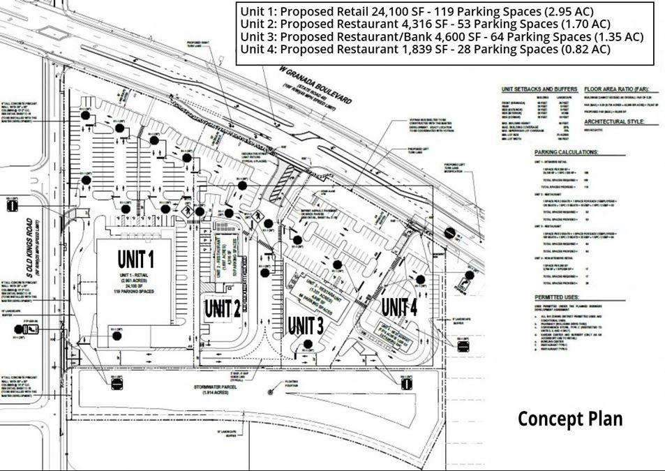 Ormond Central - Granada Boulevard Development Site