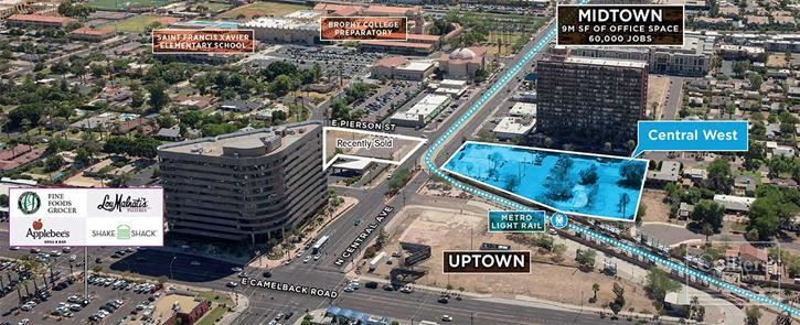 Fully Entitled Multifamily Site for Sale in Central Phoenix
